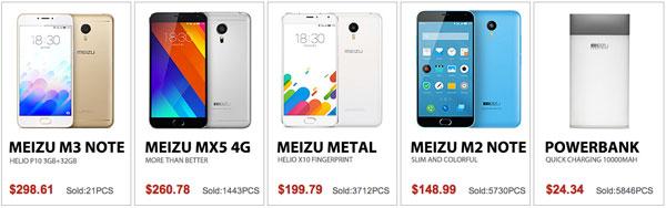 Promociones marca Meizu