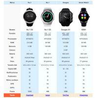 Ranking Mejores Smartwatchs Chinos baratos menos de 120€